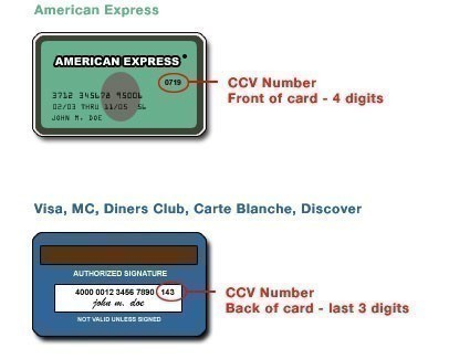 credit cards numbers and security code free. CREDIT CARD CCV NUMBER